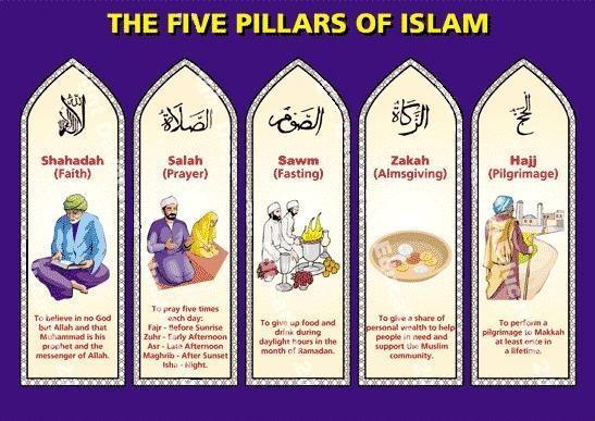 The Four Pillars in Religion Training video